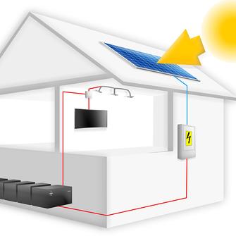 Energie-autarkes Haus