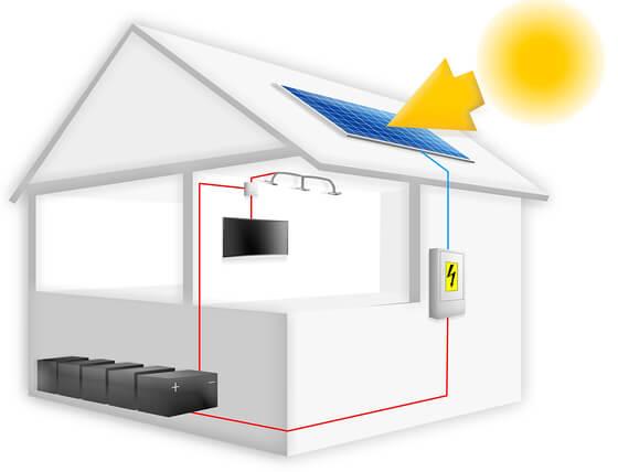 Photovoltaik Stromspeicher C dreampicture